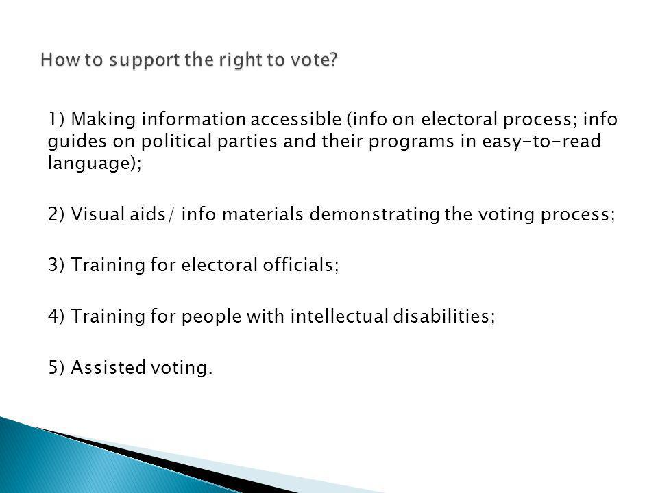 1) Making information accessible (info on electoral process; info guides on political parties and their programs in easy-to-read language); 2) Visual aids/ info materials demonstrating the voting process; 3) Training for electoral officials; 4) Training for people with intellectual disabilities; 5) Assisted voting.