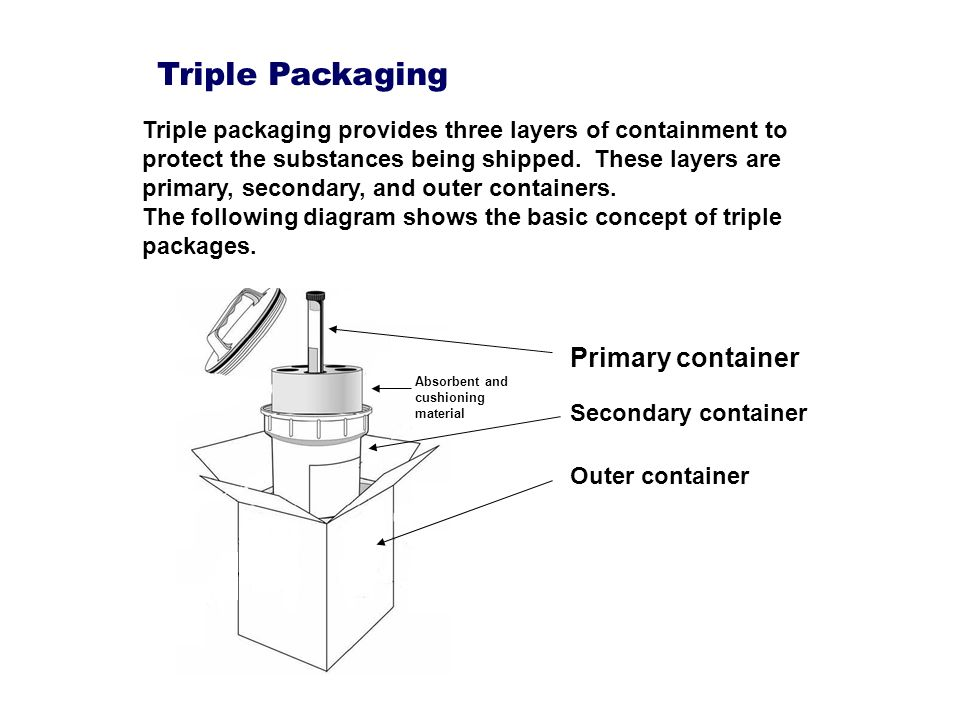 Triple Packaging Primary container Secondary container Outer container Absorbent and cushioning material Triple packaging provides three layers of con