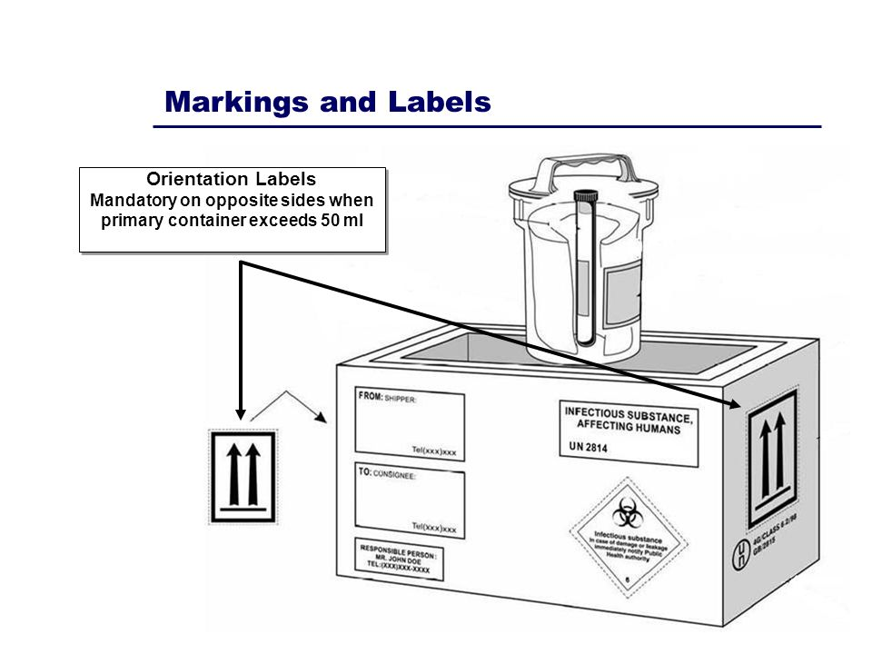 Markings and Labels Orientation Labels Mandatory on opposite sides when primary container exceeds 50 ml