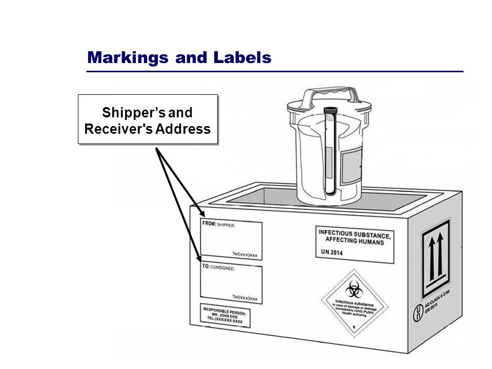 Markings and Labels Shippers and Receiver's Address