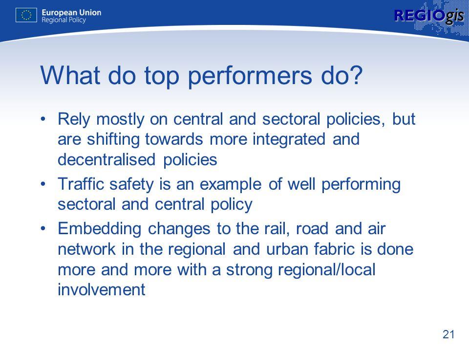 21 REGIO gis What do top performers do.