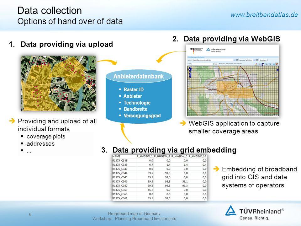 www.breitbandatlas.de coverage plots addresses... 1.Data providing via upload 2.Data providing via WebGIS Raster-ID Anbieter Technologie Bandbreite Ve