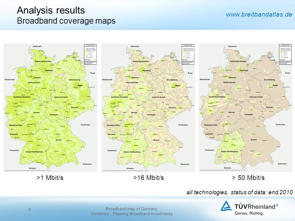 www.breitbandatlas.de Analysis results Broadband coverage maps all technologies, status of data: end 2010 9 >1 Mbit/s >16 Mbit/s > 50 Mbit/s Broadband map of Germany Workshop - Planning Broadband Investments