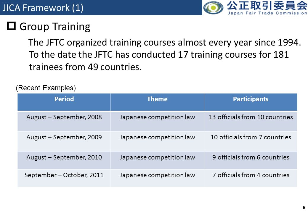 JICA Frameworks Group Training Country-focused Training Main framework of JFTCs activities 5 international Frameworks APEC (CPLG: Competition Policy and Law Group) ICN (AIN: Advocacy and Implementation Network) ASEAN (AEGC: ASEAN Experts Group on Competition) OECD (KPC: Korea Policy Center) * JICA (Japan International Cooperation Agency) is an independent administrative institution which aims to contribute to the promotion of international cooperation by supporting the socioeconomic development, recovery or economic stability of developing regions.