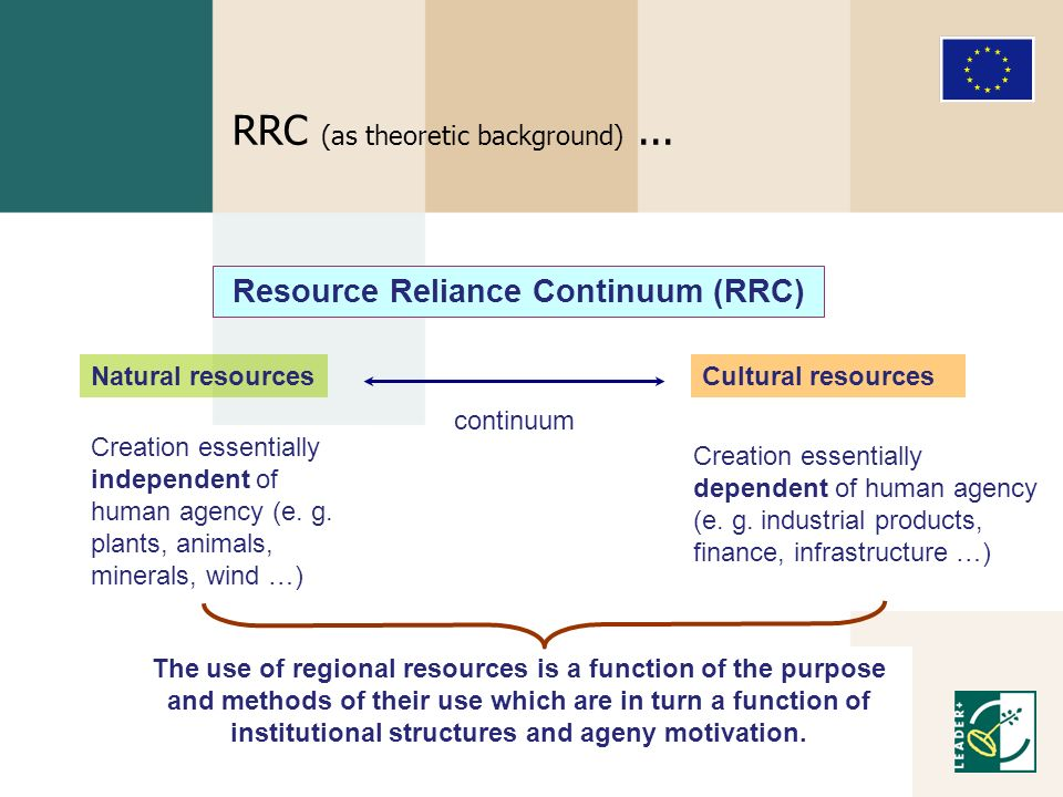 RRC (as theoretic background)... Resource Reliance Continuum (RRC) Natural resourcesCultural resources Creation essentially independent of human agenc