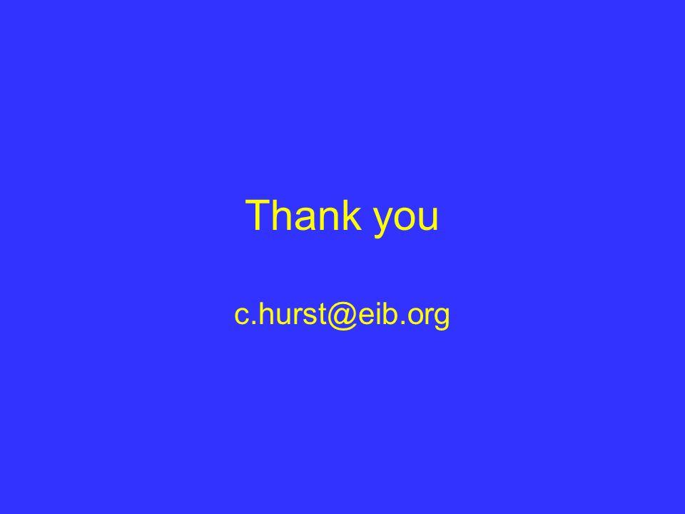 Thank you c.hurst@eib.org