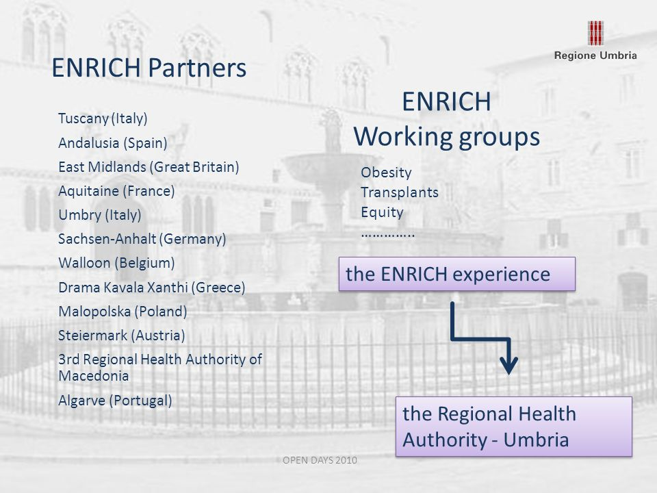 ENRICH Partners Tuscany (Italy) Andalusia (Spain) East Midlands (Great Britain) Aquitaine (France) Umbry (Italy) Sachsen-Anhalt (Germany) Walloon (Belgium) Drama Kavala Xanthi (Greece) Malopolska (Poland) Steiermark (Austria) 3rd Regional Health Authority of Macedonia Algarve (Portugal) OPEN DAYS 2010 Obesity Transplants Equity …………..