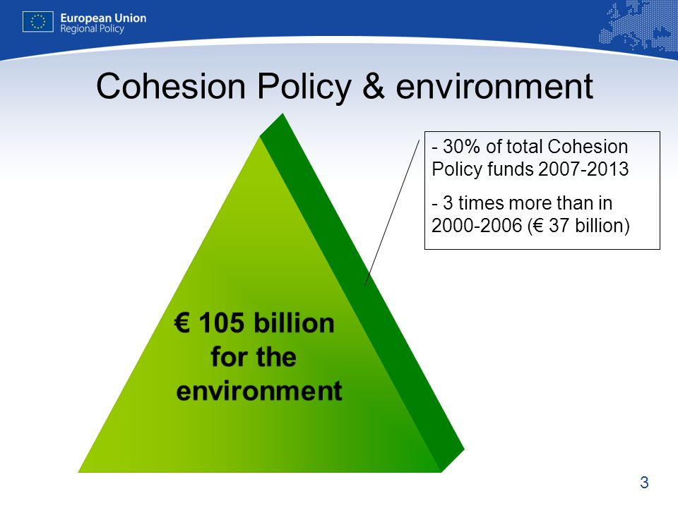 3 Cohesion Policy & environment 105 billion for the environment - 30% of total Cohesion Policy funds times more than in ( 37 billion)