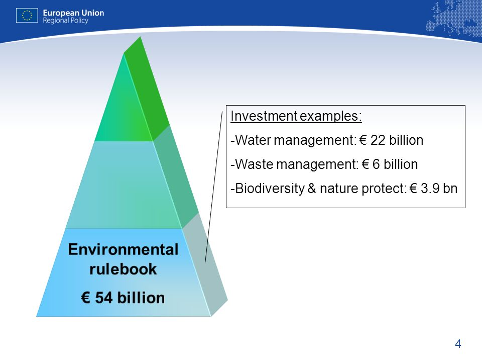 4 Environmental rulebook 54 billion Investment examples: -Water management: 22 billion -Waste management: 6 billion -Biodiversity & nature protect: 3.9 bn