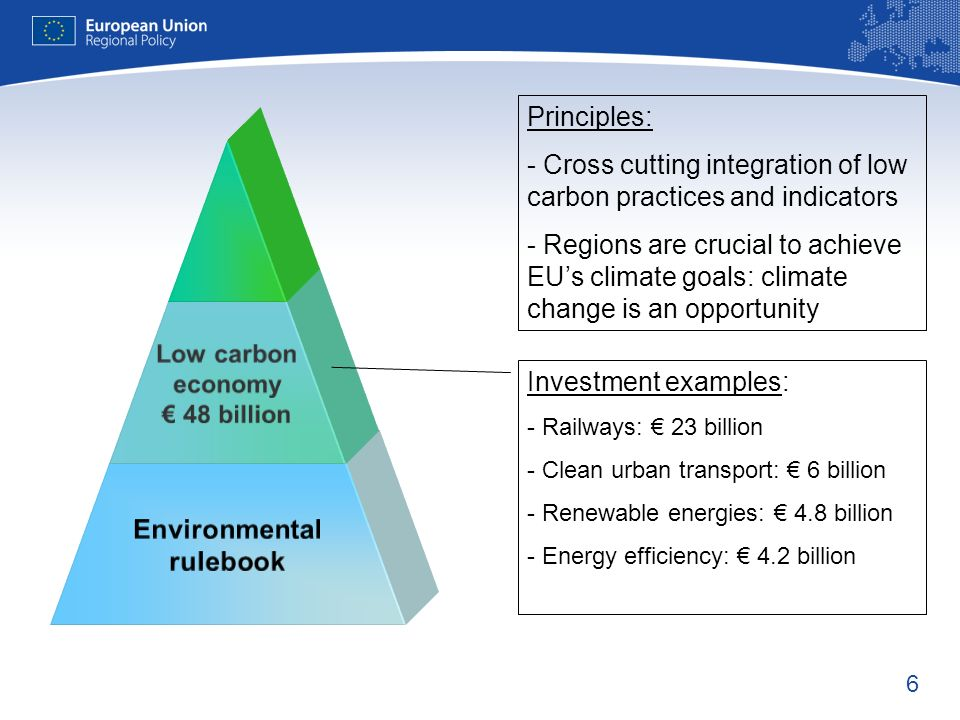 6 Low carbon economy 48 billion Environmental rulebook Investment examples: - Railways: 23 billion - Clean urban transport: 6 billion - Renewable energies: 4.8 billion - Energy efficiency: 4.2 billion Principles: - Cross cutting integration of low carbon practices and indicators - Regions are crucial to achieve EUs climate goals: climate change is an opportunity