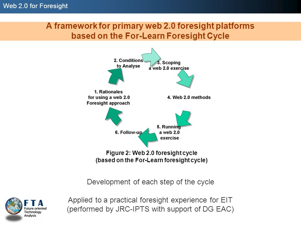 Web 2.0 for Foresight A framework for primary web 2.0 foresight platforms based on the For-Learn Foresight Cycle Figure 2: Web 2.0 foresight cycle (based on the For-Learn foresight cycle) Development of each step of the cycle Applied to a practical foresight experience for EIT (performed by JRC-IPTS with support of DG EAC)