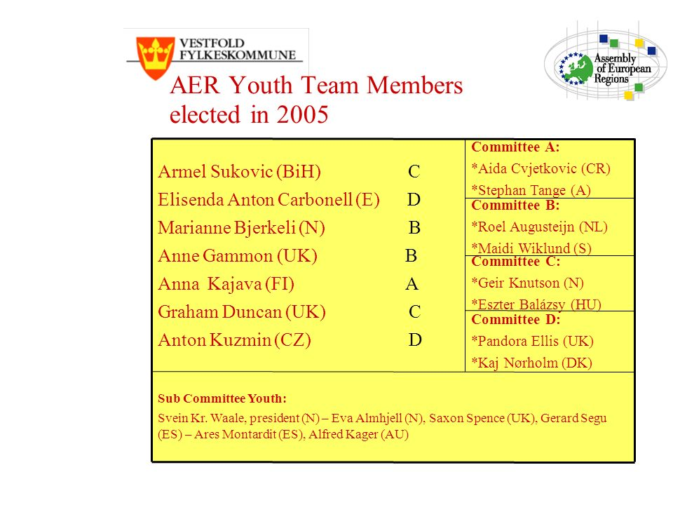 AER Youth Team Members elected in 2005 Committee D: *Pandora Ellis (UK) *Kaj Nørholm (DK) Sub Committee Youth: Svein Kr.