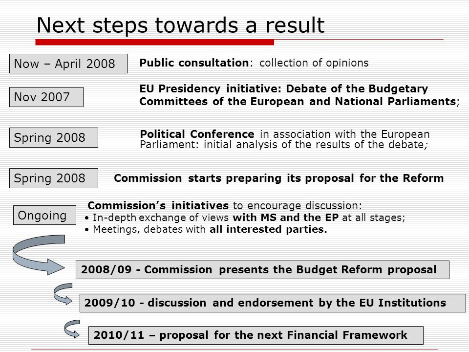 Next steps towards a result Nov 2007 EU Presidency initiative: Debate of the Budgetary Committees of the European and National Parliaments; Political