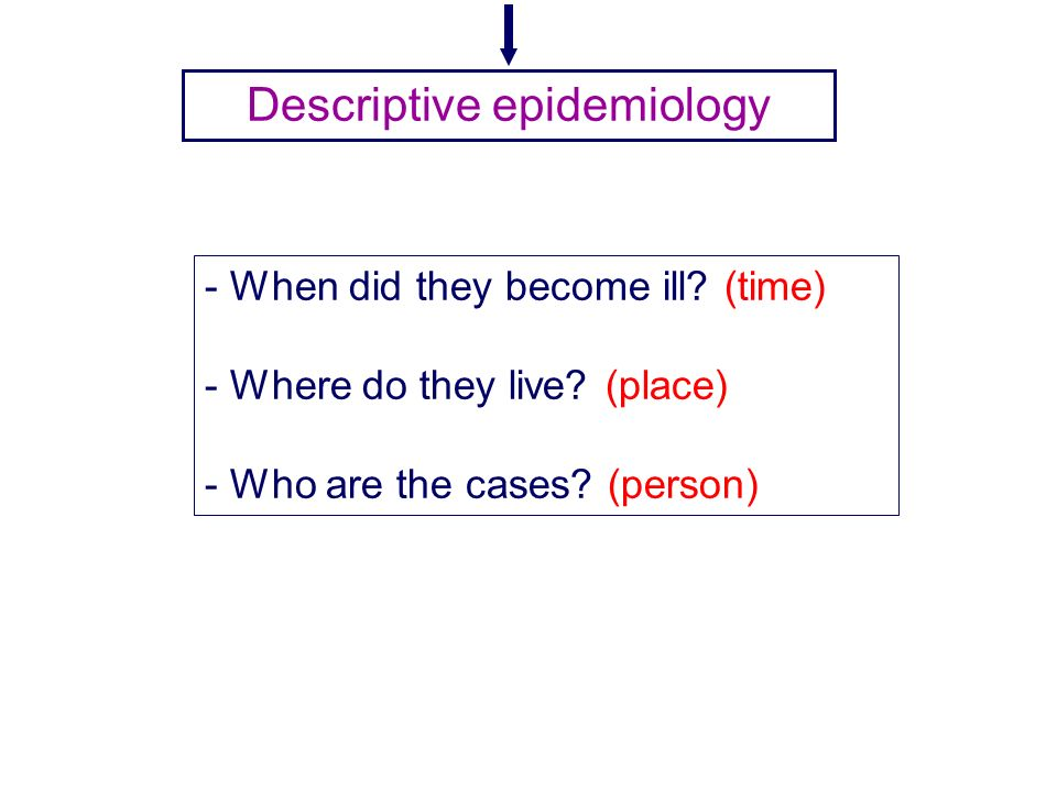 Descriptive epidemiology - When did they become ill.