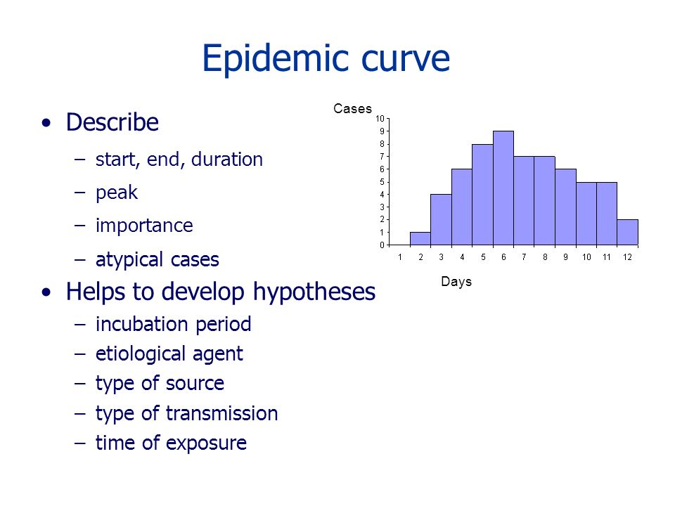 Epidemic curve Describe –start, end, duration –peak –importance –atypical cases Helps to develop hypotheses –incubation period –etiological agent –type of source –type of transmission –time of exposure Cases Days