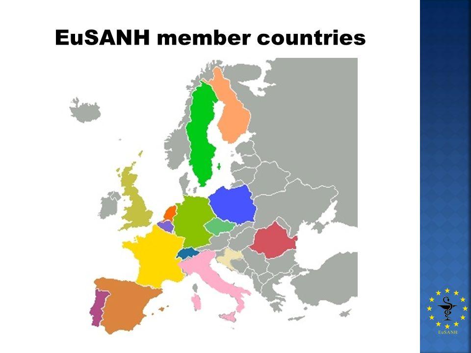 EuSANH member countries