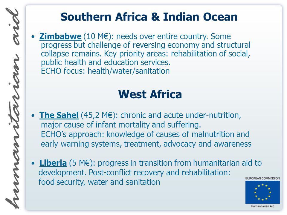 Southern Africa & Indian Ocean Zimbabwe (10 M): needs over entire country.
