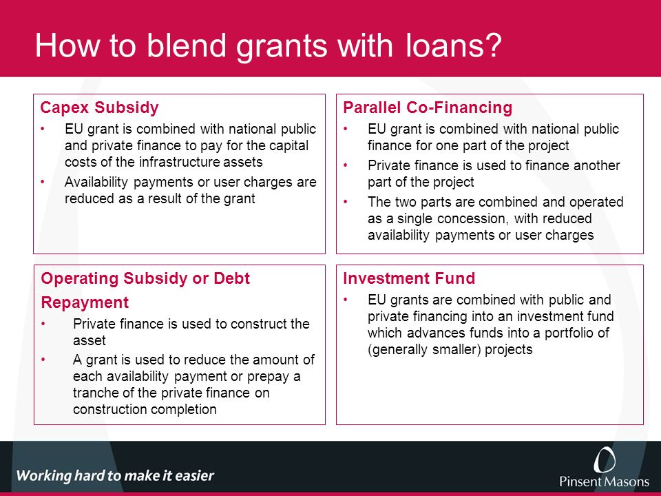 How to blend grants with loans.