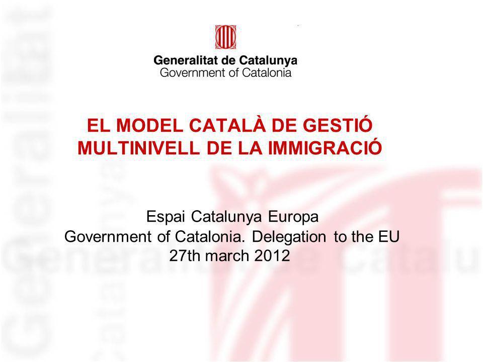 EL MODEL CATALÀ DE GESTIÓ MULTINIVELL DE LA IMMIGRACIÓ Espai Catalunya Europa Government of Catalonia. Delegation to the EU 27th march 2012