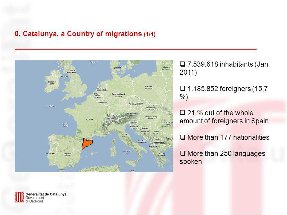 0. Catalunya, a Country of migrations (1/4) 7.539.618 inhabitants (Jan 2011) 1.185.852 foreigners (15,7 %) 21 % out of the whole amount of foreigners