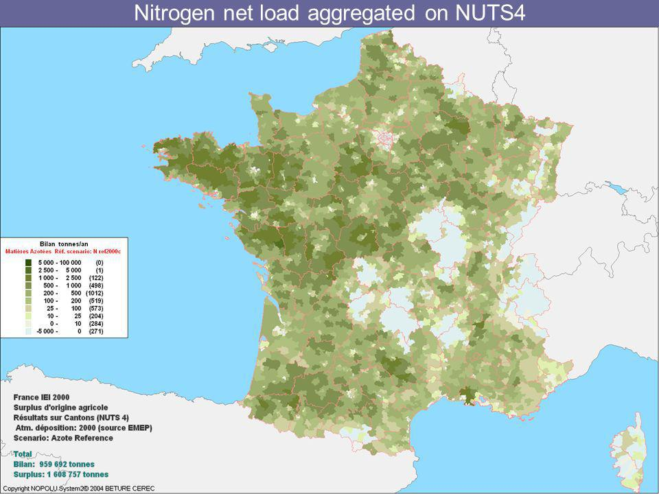 Nitrogen net load aggregated on NUTS4