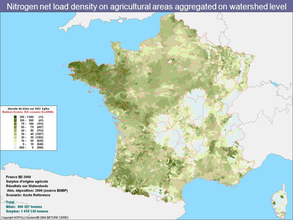 Nitrogen net load density on agricultural areas aggregated on watershed level
