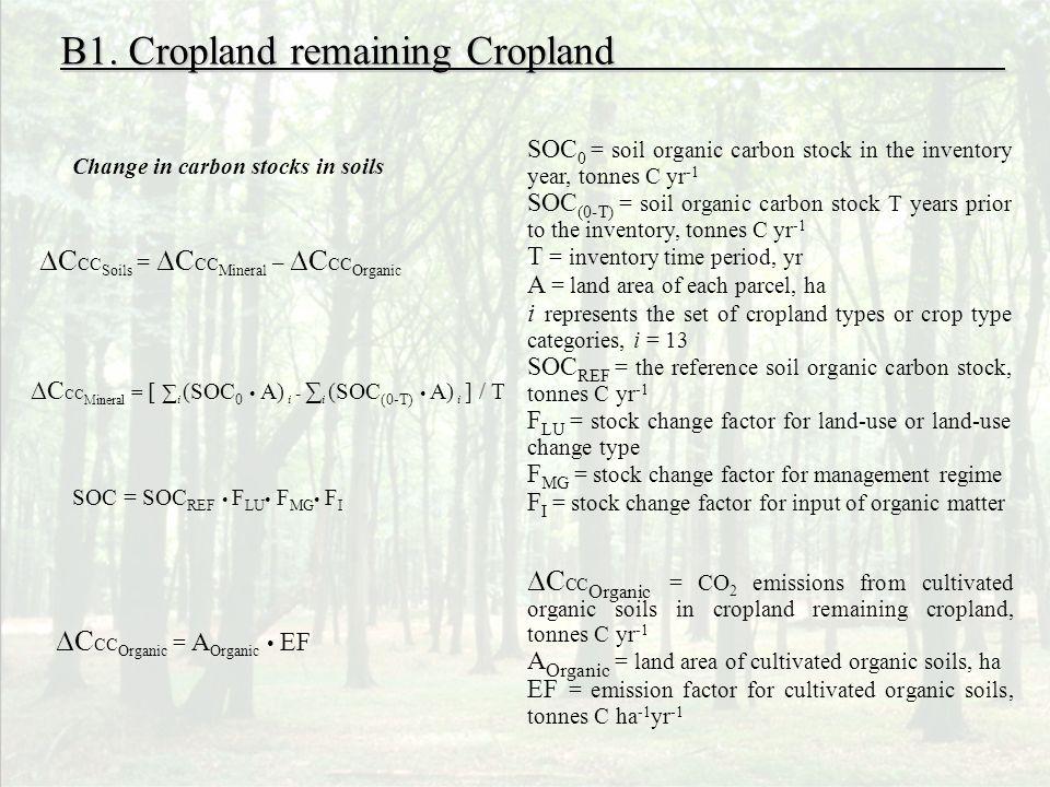 B1. Cropland remaining Cropland C CC Soils = C CC Mineral – C CC Organic Change in carbon stocks in soils C CC Mineral = [ i (SOC 0 A) i - i (SOC (0-T