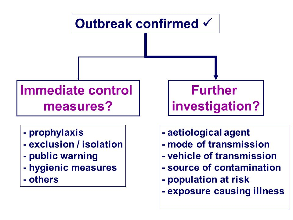 Outbreak confirmed Immediate control measures? Further investigation? - prophylaxis - exclusion / isolation - public warning - hygienic measures - oth