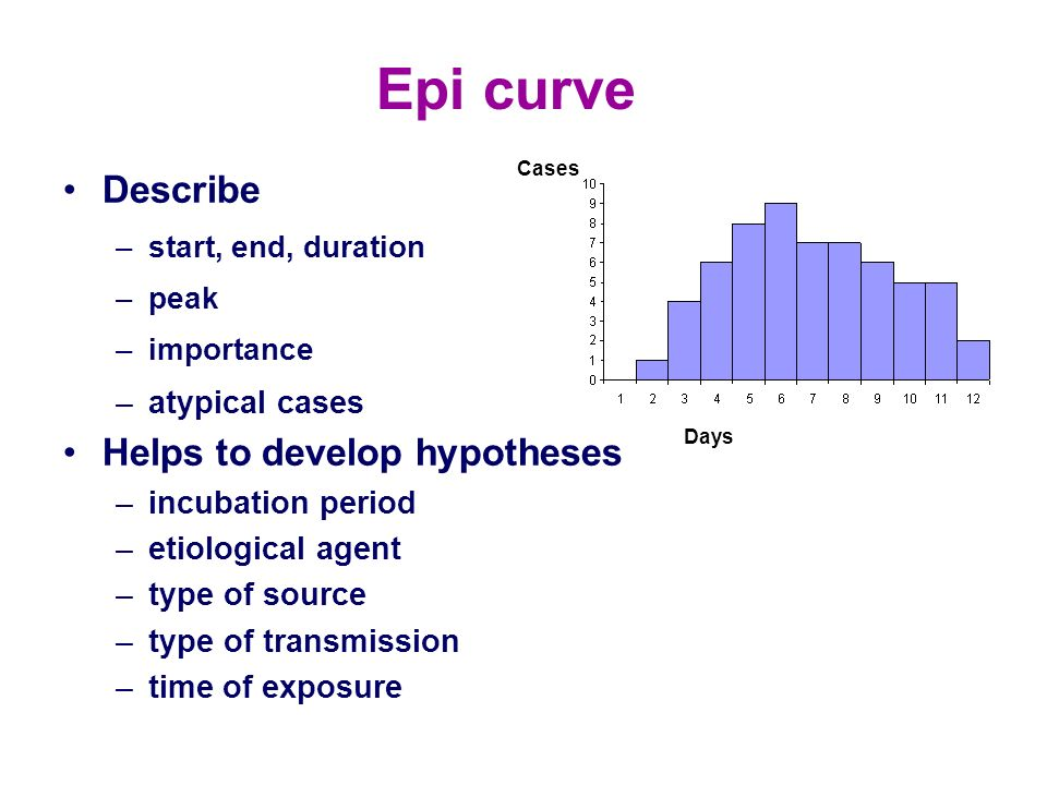 Epi curve Describe –start, end, duration –peak –importance –atypical cases Helps to develop hypotheses –incubation period –etiological agent –type of