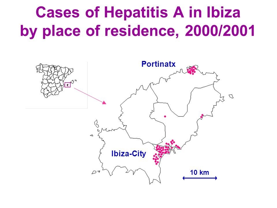 Cases of Hepatitis A in Ibiza by place of residence, 2000/2001 Portinatx Ibiza-City 10 km