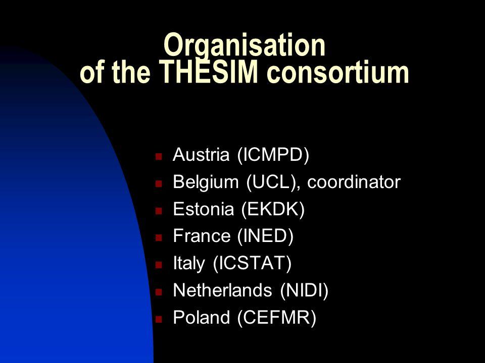 Organisation of the THESIM consortium Austria (ICMPD) Belgium (UCL), coordinator Estonia (EKDK) France (INED) Italy (ICSTAT) Netherlands (NIDI) Poland (CEFMR)