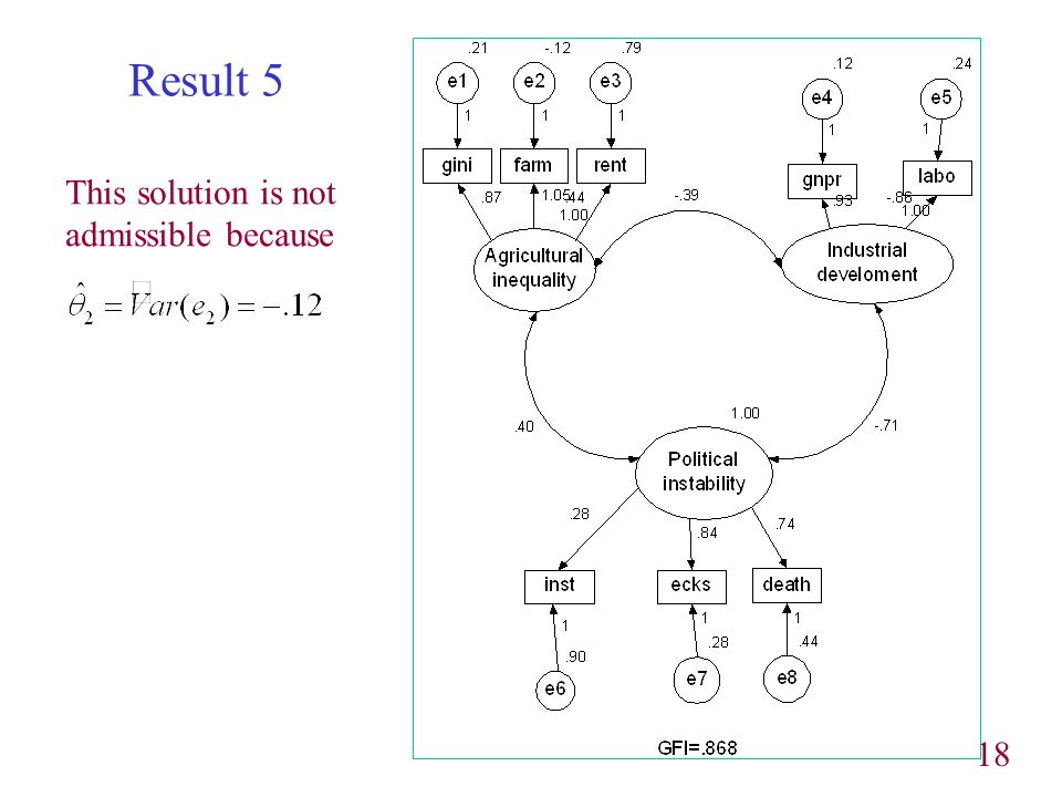 18 Result 5 This solution is not admissible because