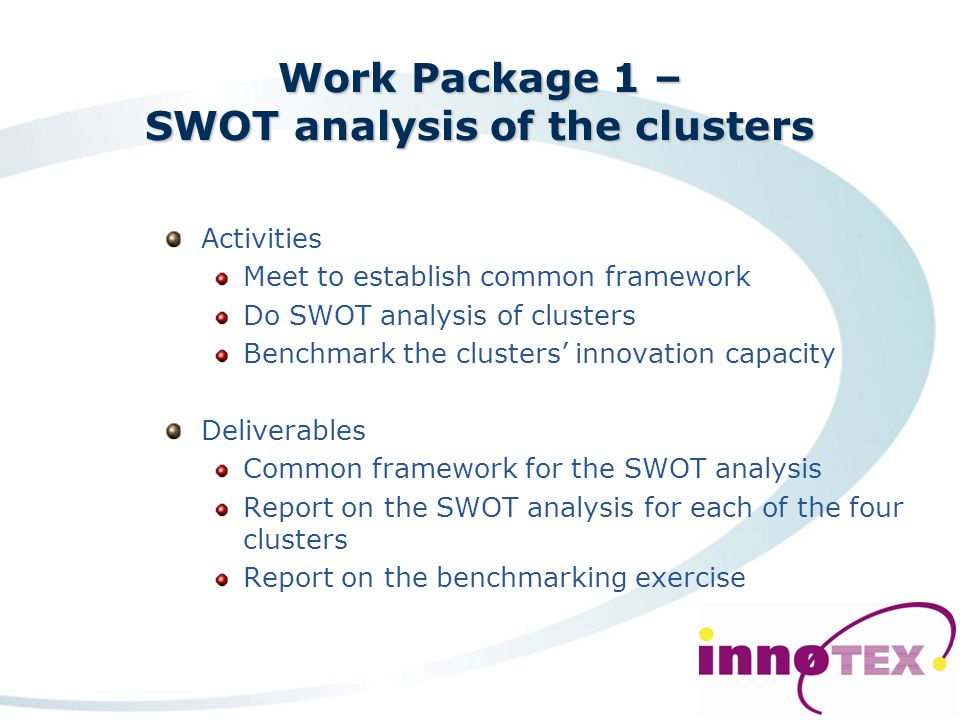 Structure of Work Programme