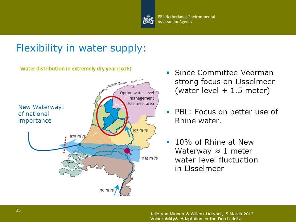 25 Flexibility in water supply: Since Committee Veerman strong focus on IJsselmeer (water level + 1.5 meter) PBL: Focus on better use of Rhine water.