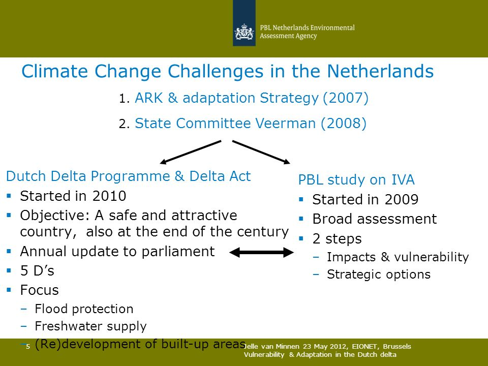 5 Climate Change Challenges in the Netherlands Dutch Delta Programme & Delta Act Started in 2010 Objective: A safe and attractive country, also at the