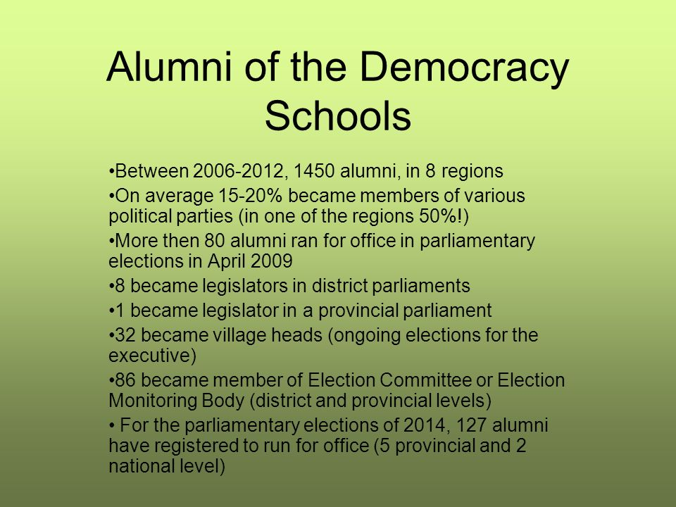 Alumni of the Democracy Schools Between 2006-2012, 1450 alumni, in 8 regions On average 15-20% became members of various political parties (in one of the regions 50%!) More then 80 alumni ran for office in parliamentary elections in April 2009 8 became legislators in district parliaments 1 became legislator in a provincial parliament 32 became village heads (ongoing elections for the executive) 86 became member of Election Committee or Election Monitoring Body (district and provincial levels) For the parliamentary elections of 2014, 127 alumni have registered to run for office (5 provincial and 2 national level)