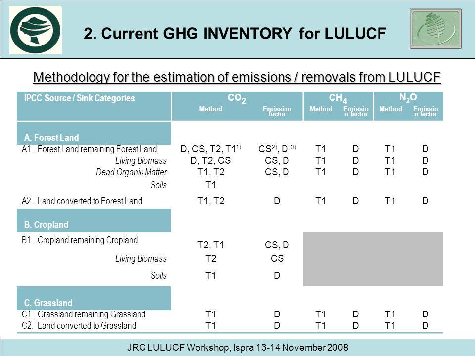 JRC LULUCF Workshop, Ispra 13-14 November 2008 2. Current GHG INVENTORY for LULUCF IPCC Source / Sink Categories CO 2 CH 4 N2ON2O Method Emission fact