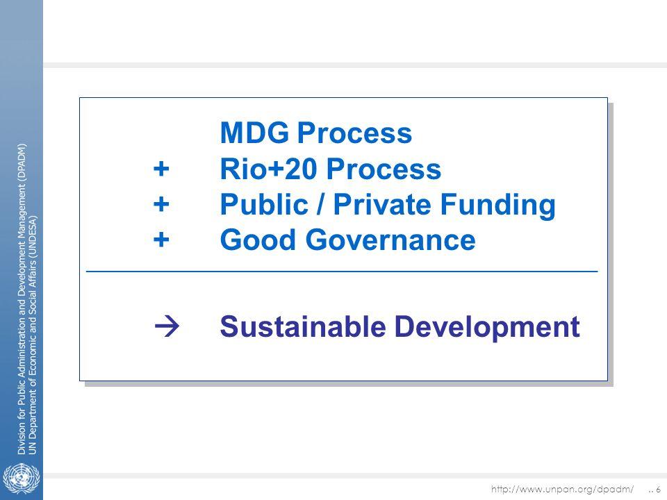 http://www.unpan.org/dpadm/.. 6 MDG Process +Rio+20 Process +Public / Private Funding +Good Governance _______________________________________________
