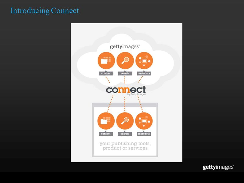 Introducing Connect