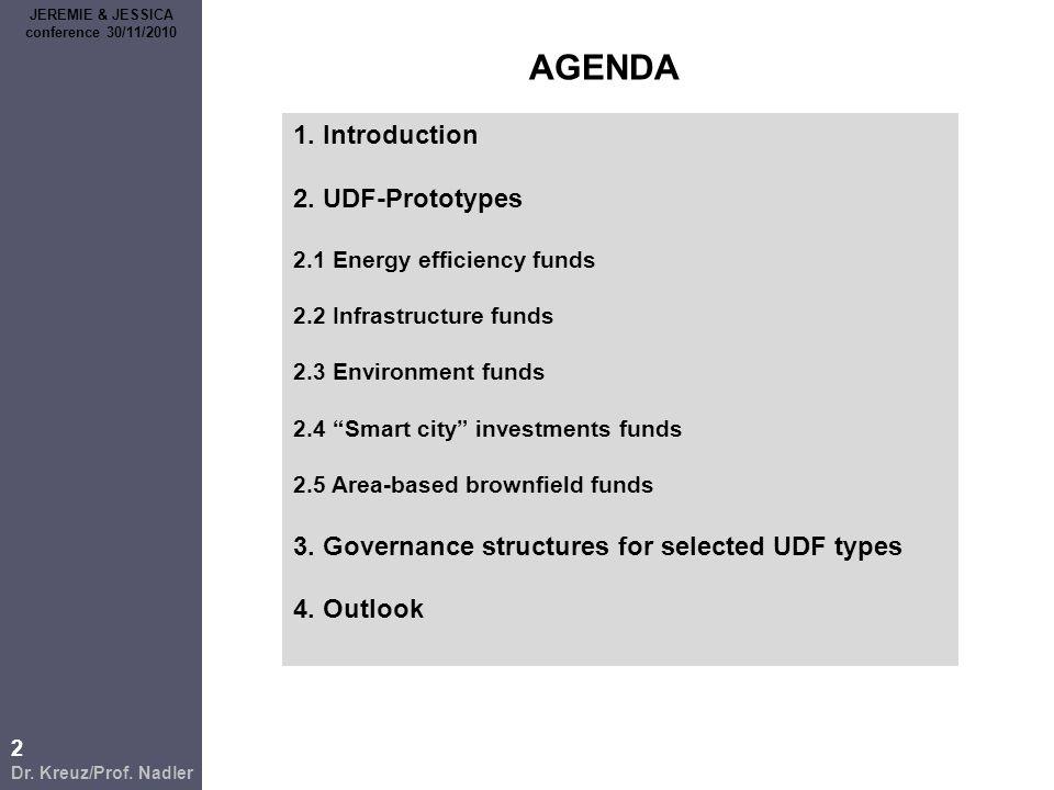 2 Dr. Kreuz/Prof. Nadler JEREMIE & JESSICA conference 30/11/2010 1. Introduction 2. UDF-Prototypes 2.1 Energy efficiency funds 2.2 Infrastructure fund