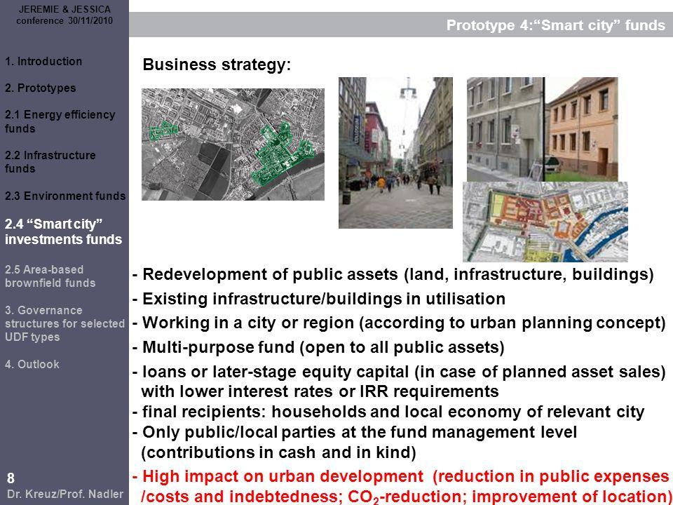 8 Dr. Kreuz/Prof. Nadler JEREMIE & JESSICA conference 30/11/2010 Prototype 4:Smart city funds - Redevelopment of public assets (land, infrastructure,