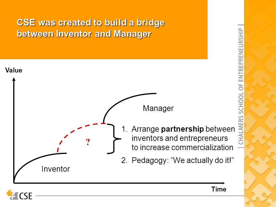 CSE was created to build a bridge between Inventor and Manager Inventor Manager ? Time Value 1.Arrange partnership between inventors and entrepreneurs