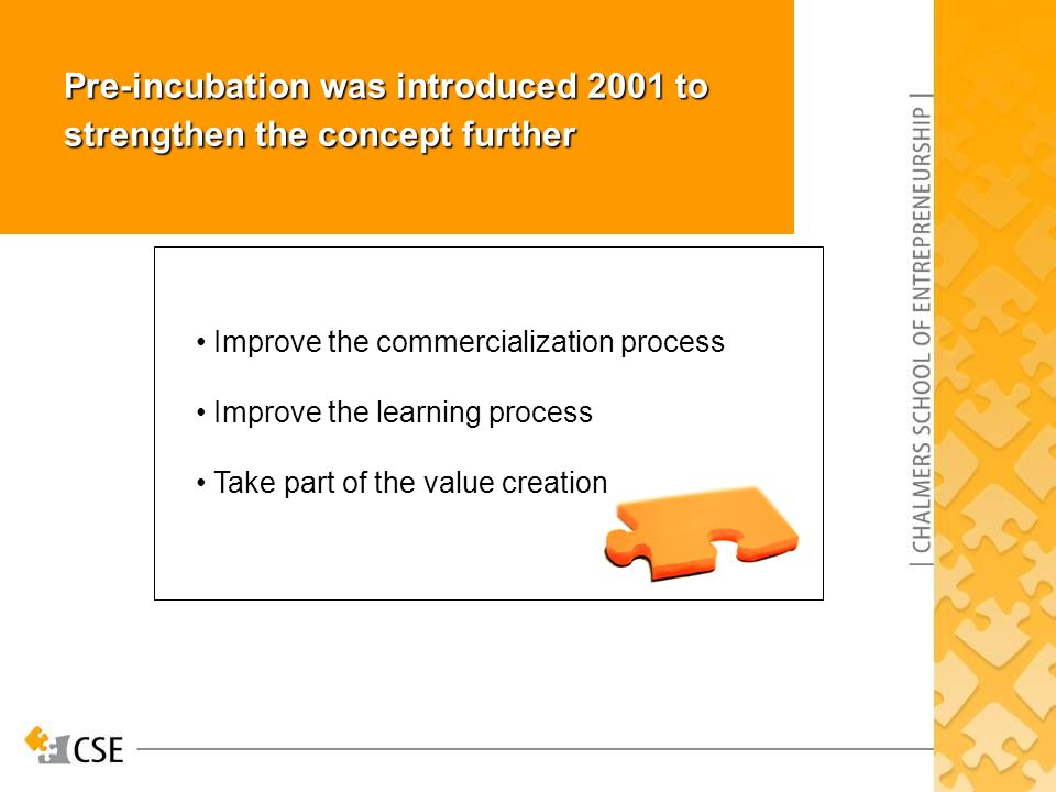 Pre-incubation was introduced 2001 to strengthen the concept further Improve the commercialization process Improve the learning process Take part of t