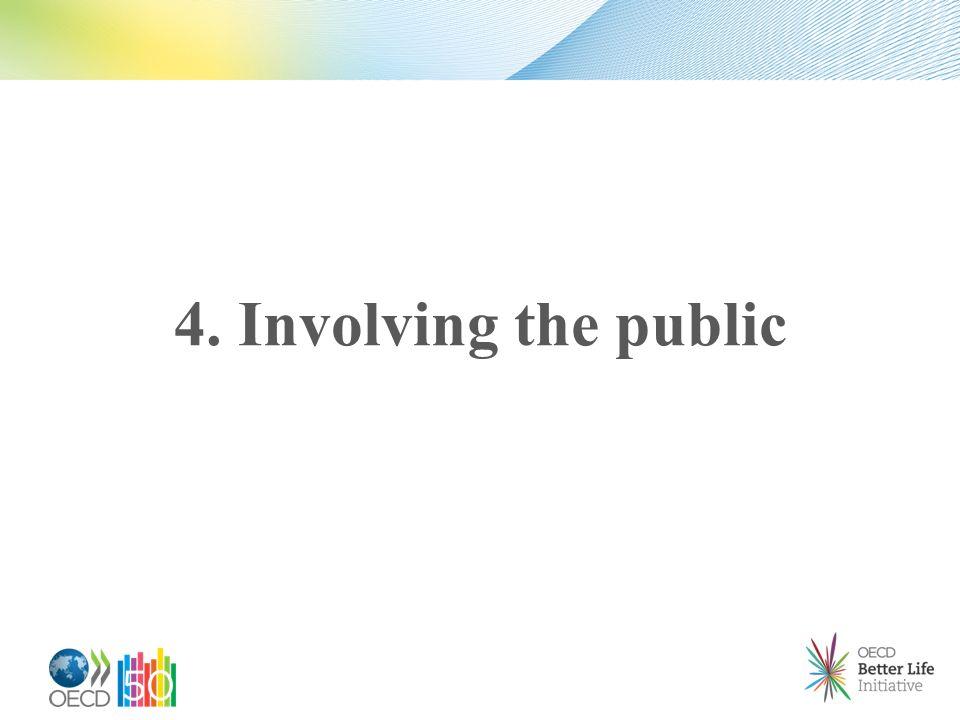 4. Involving the public