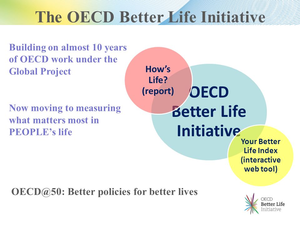 The OECD Better Life Initiative Building on almost 10 years of OECD work under the Global Project Now moving to measuring what matters most in PEOPLEs