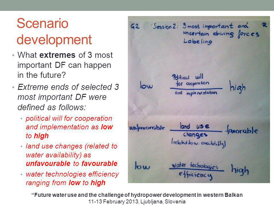 Scenario development What extremes of 3 most important DF can happen in the future.