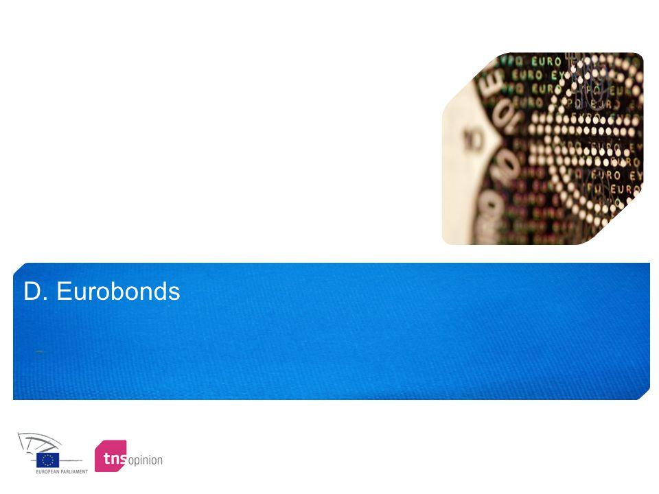D. Eurobonds