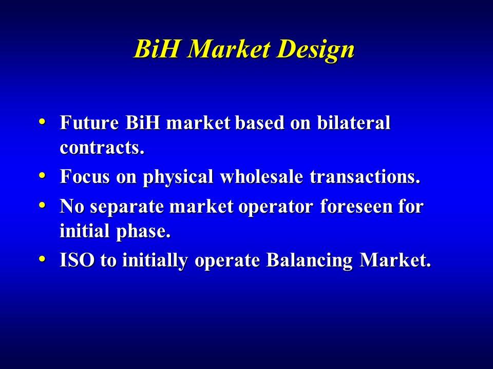 BiH Market Design Future BiH market based on bilateral contracts.