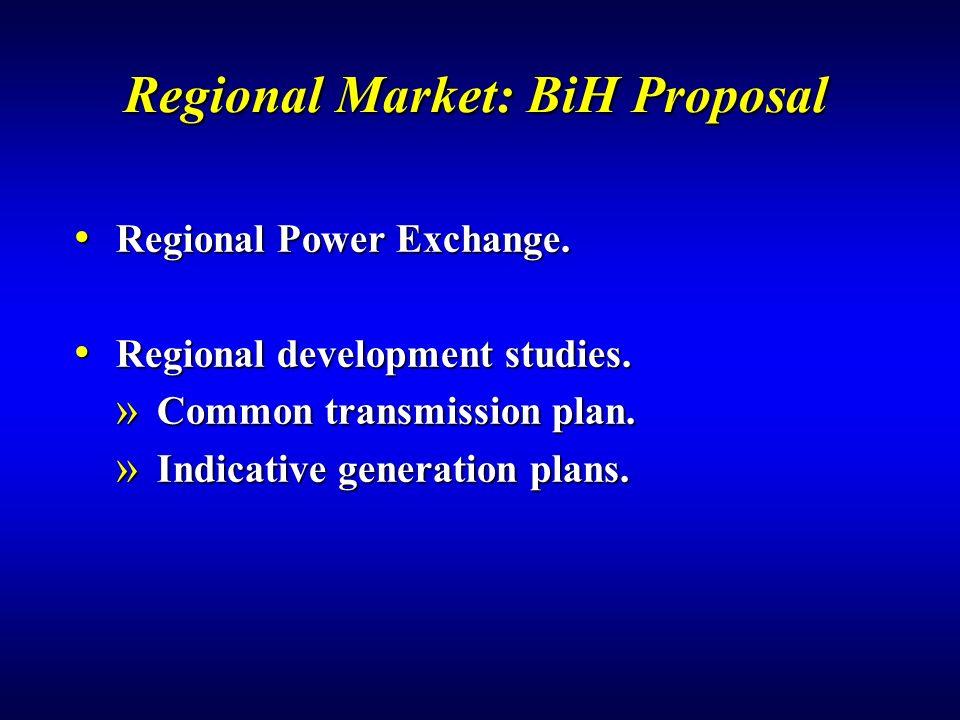 Regional Market: BiH Proposal Regional Power Exchange.