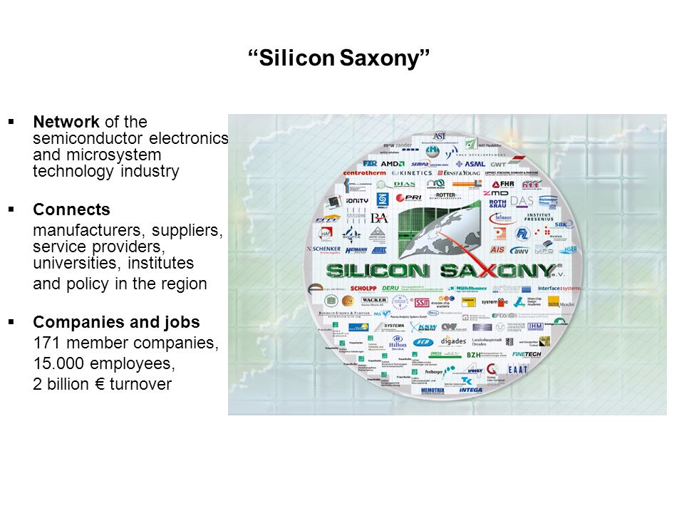 Network of the semiconductor electronics and microsystem technology industry Connects manufacturers, suppliers, service providers, universities, institutes and policy in the region Companies and jobs 171 member companies, 15.000 employees, 2 billion turnover Silicon Saxony